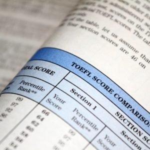 Cómo preparar una guía para el TOEFL: Una mirada al examen